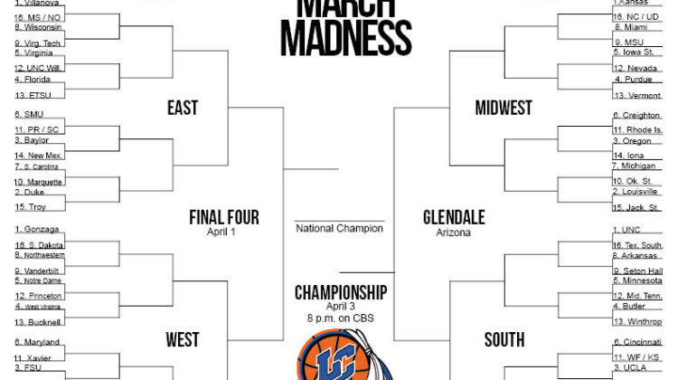 March Madness- UPDATED2